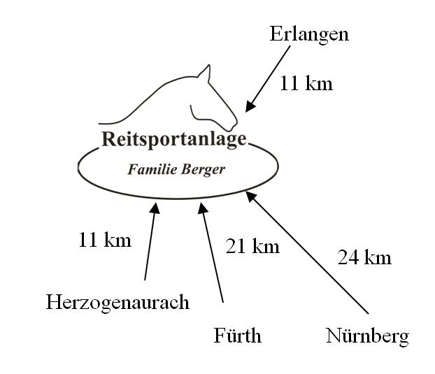 Gute Anreisemöglichkeiten für Nürnberg, Fürth, Erlangen und die Region.